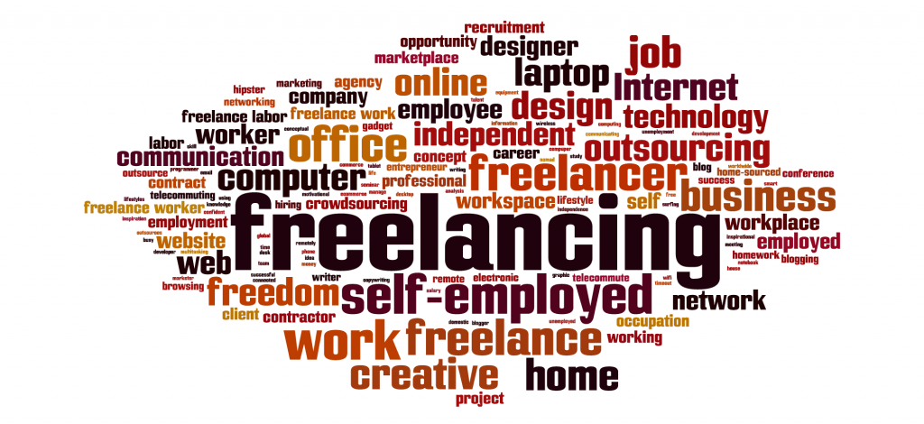 Freelancing word cloud