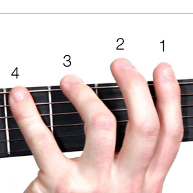easy ways how to play guitar