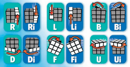easy ways to solve the Rubik's cube